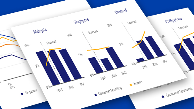 Graph showing consumer spending and income in Malaysia, Singapore and Thailand from 2015 to 2017.