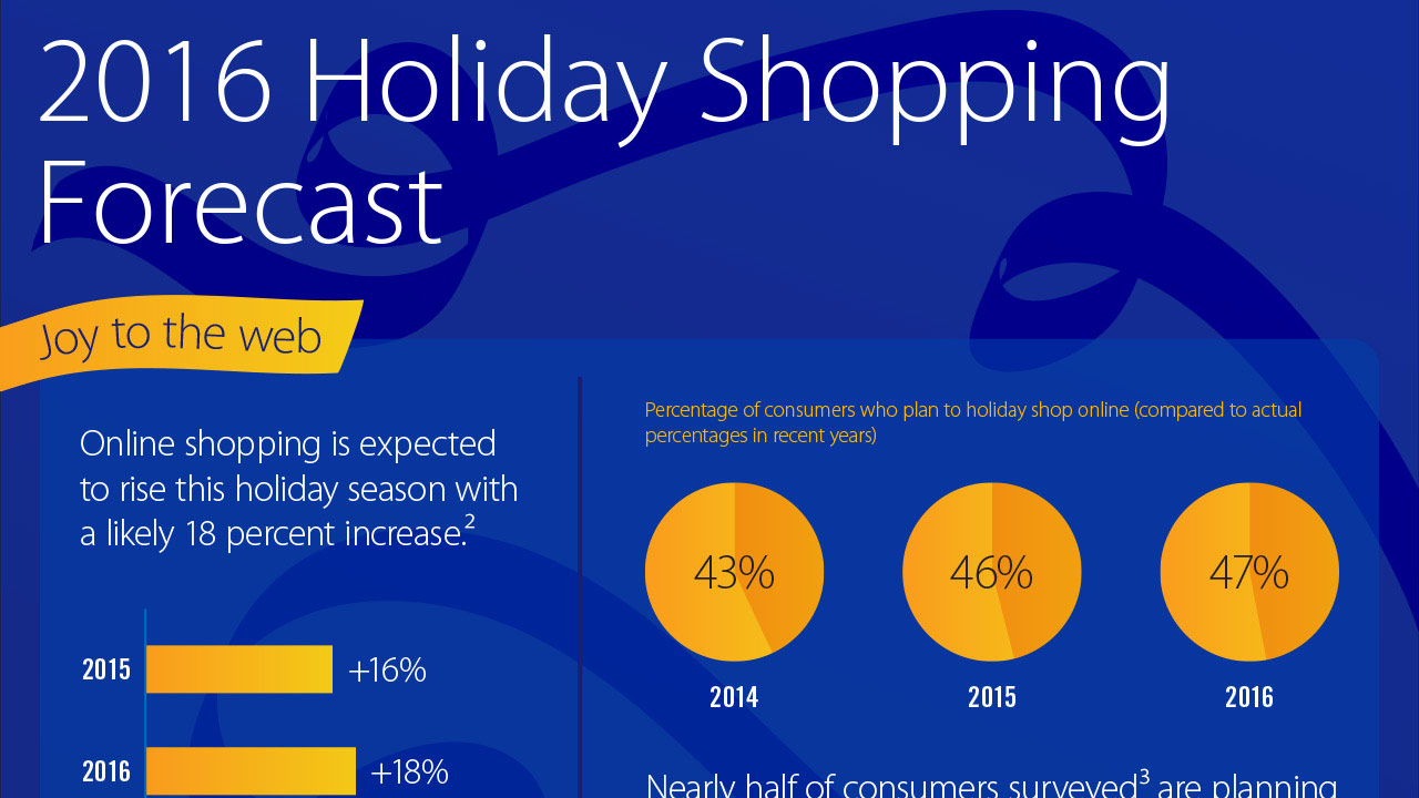 Holiday spendings